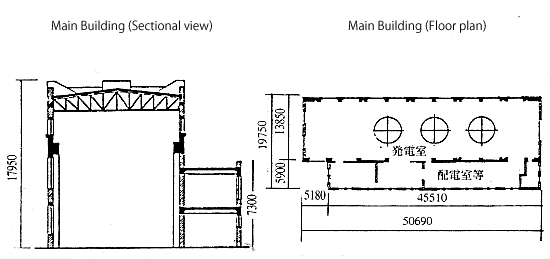 Yomikaki Power Station Main Building floor plan and sectional view